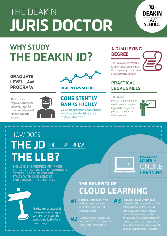 JD infographic